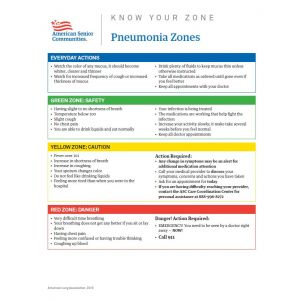 Know Your Zone - Pneumonia Zones