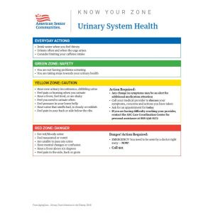 Know Your Zone - Urniary System Health
