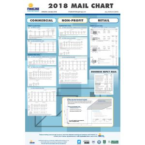 2018 Mail Chart **Downloadable**